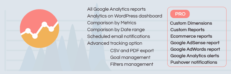 google-analytics-plugin-for-wordpress