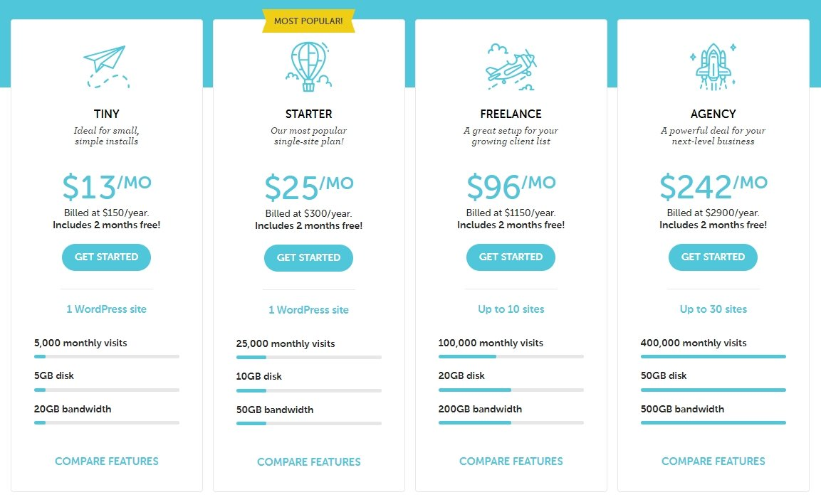 WP Engine vs Flywheel Plans and Pricing